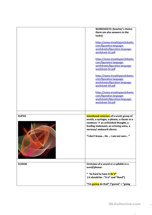 Expressive Or Figurative Language Ged English Esl Worksheets For Distance Learning And Physical Classrooms Explore our parts of speech worksheets offering definitions and exercises such as identifying the eight parts of speech, sorting an adequate knowledge of the eight parts of speech is a prerequisite to understand how these parts are combined to give us a. expressive or figurative language ged